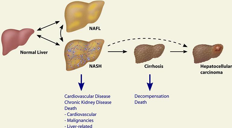 Clin Gastroenterol Hepatol