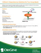 Assay Development Brochure